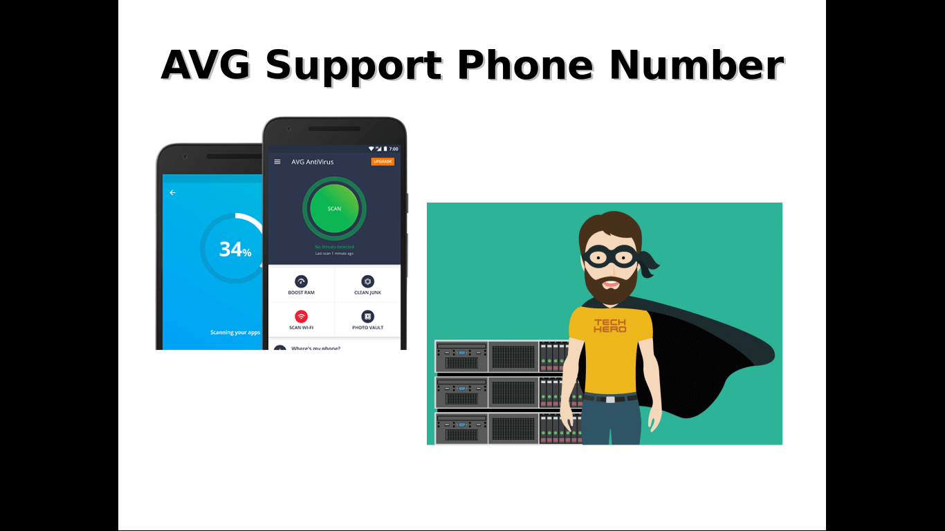 AVG helpdek number